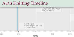 aranknittingtimeline